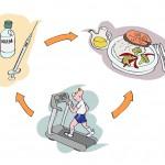 alimentacion-ejercicio-tratamiento