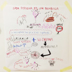 Graphic recording de Marie